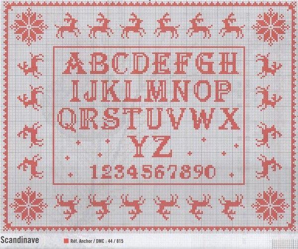 abecedaire noel